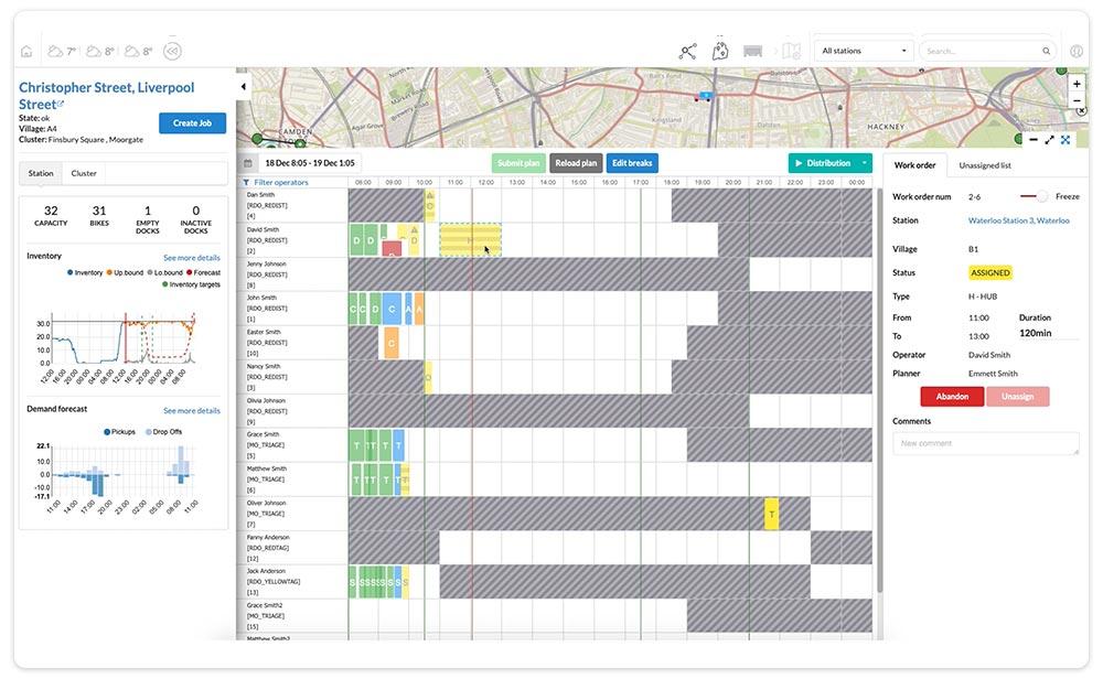 Bike Sharing dashboard workers tasks schedule