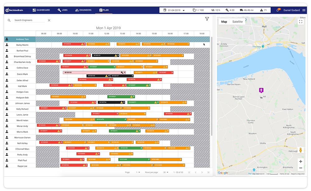 FSO Dynamic scheduler dashboard